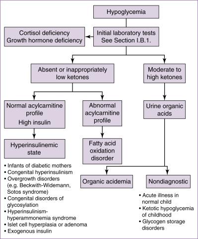 adenoma hipertónia magas fokú vérnyomása mi ez