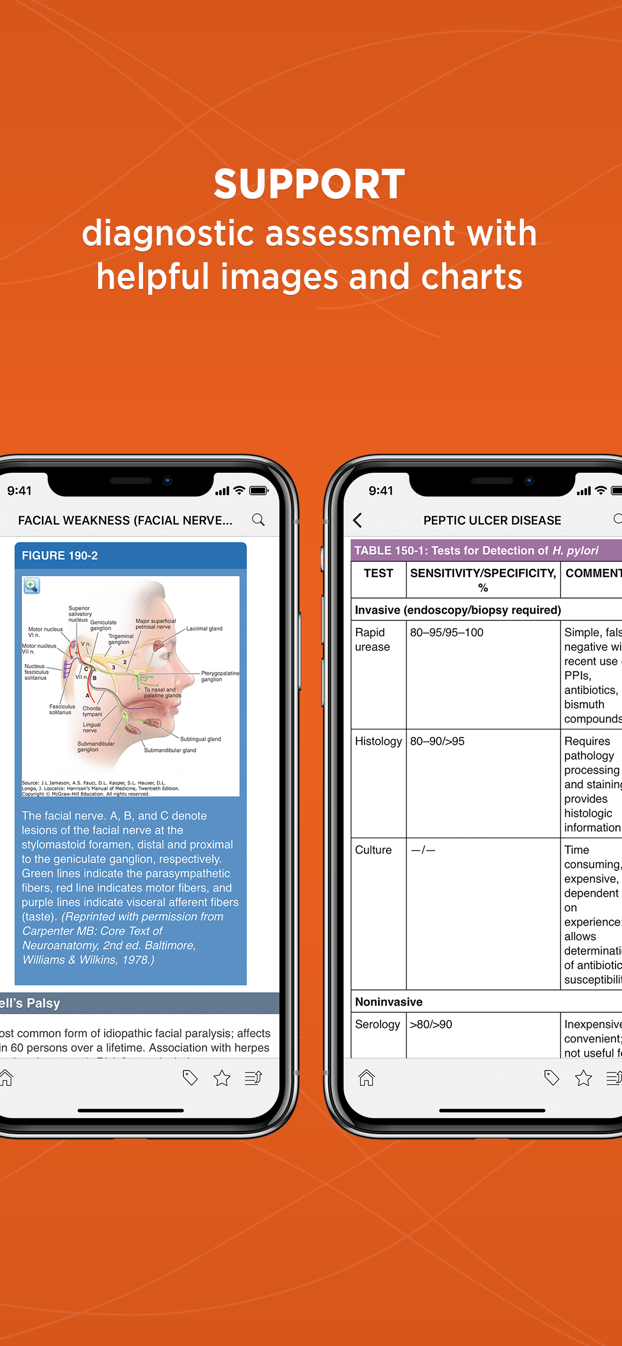 Unbound medicine harrisons manual of medicine app for ipad unbound medicine harrisons manual of medicine app for ipad iphone ipod touch android phone android tablet fandeluxe Gallery