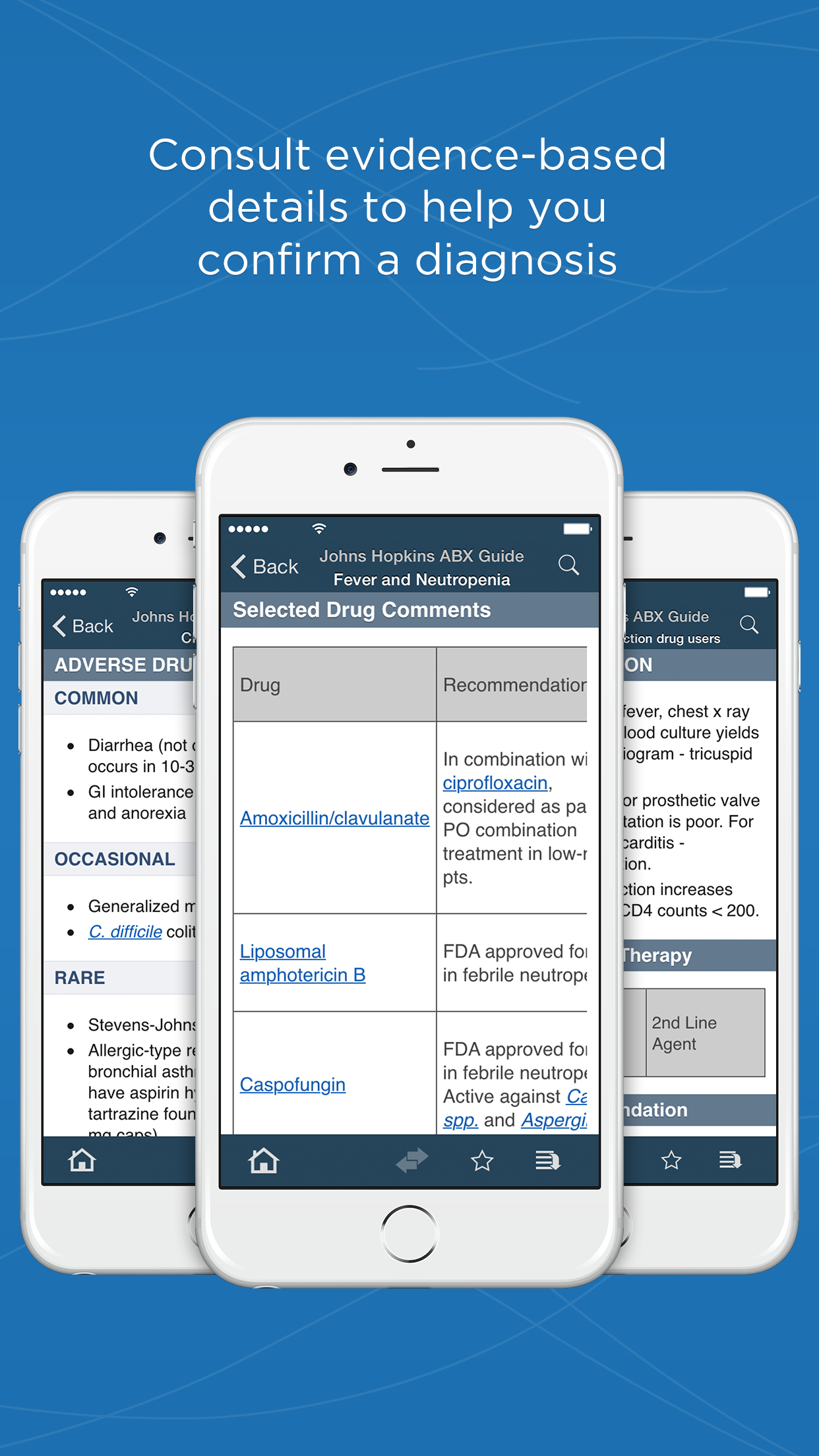 Unbound Medicine | Johns Hopkins ABX Guide App for iPad