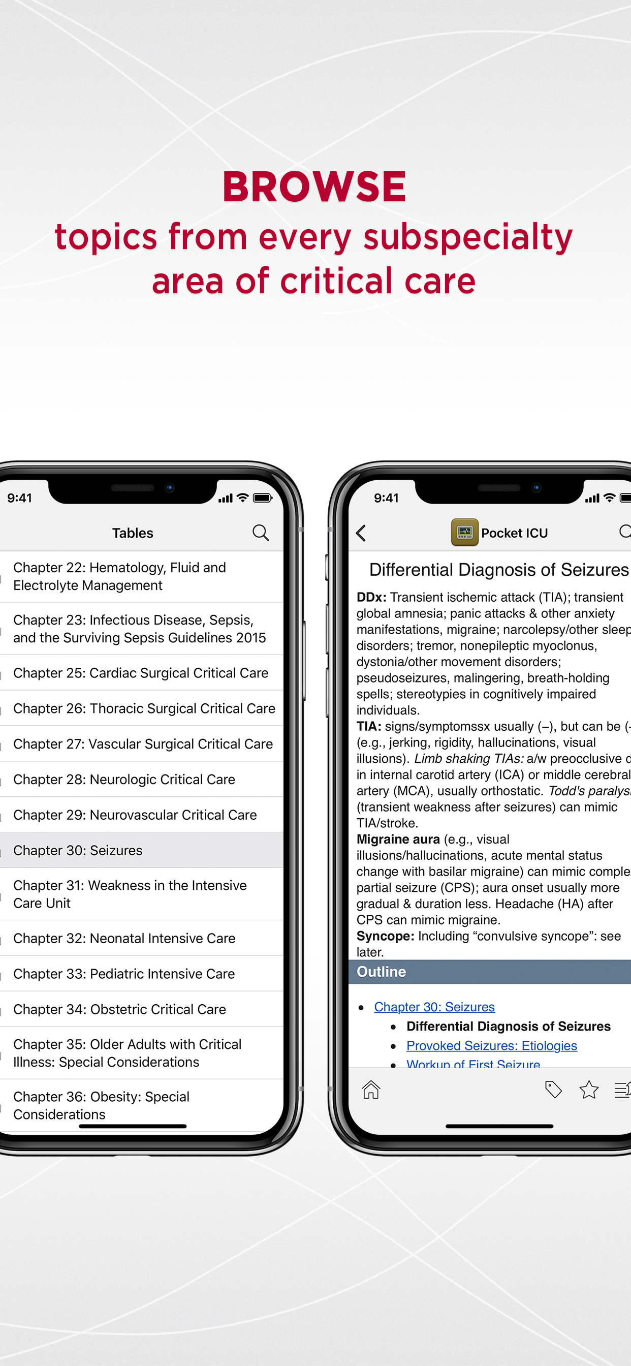Unbound Medicine | Pocket ICU App for iPad, iPhone, iPod touch