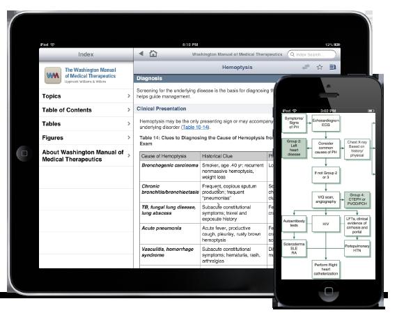 washington manual emergency medicine pdf