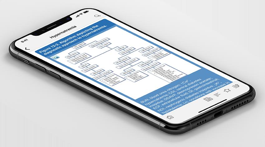 Washington Manual iOS iPhone iPad Android